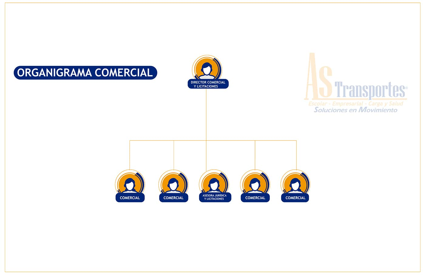 ORGANIGRAMA DE PAGINA WEB COMERCIAL
